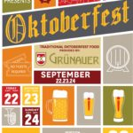 Oktoberfest 2017 will be held at KC Bier Co. 310 W 79th St, Kansas City, MO 64114